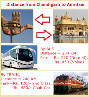 Distance from Chandigarh to Amritsar