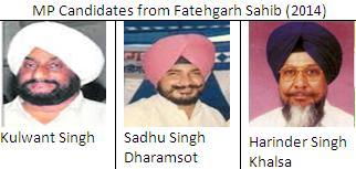 MP candidates from Fatehgarh Sahib